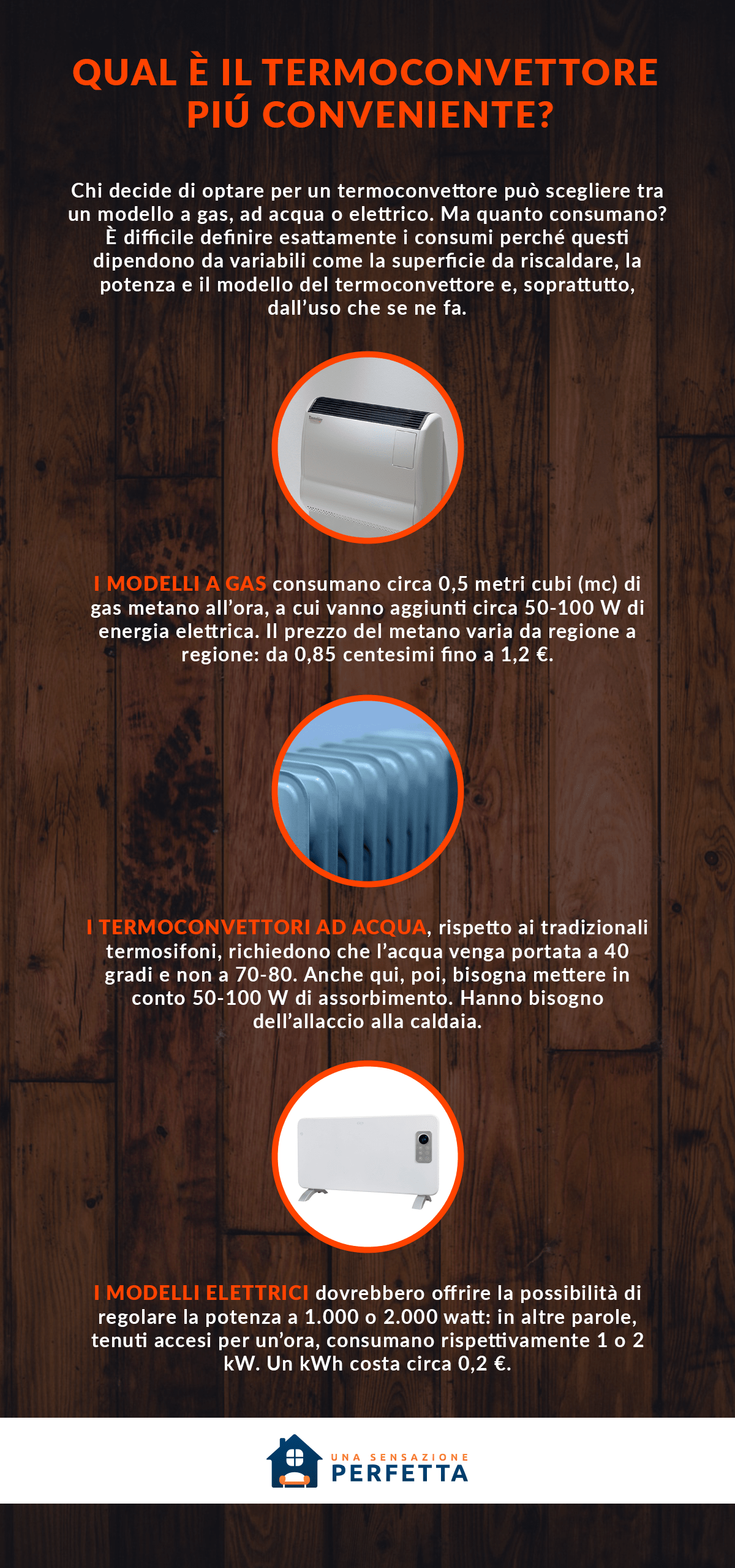 termoconvettore consumi, termoconvettore a gas, termoconvettore ad acqua, termoconvettore elettrico